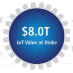 Iot Stake