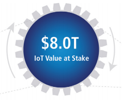 IoT-stake
