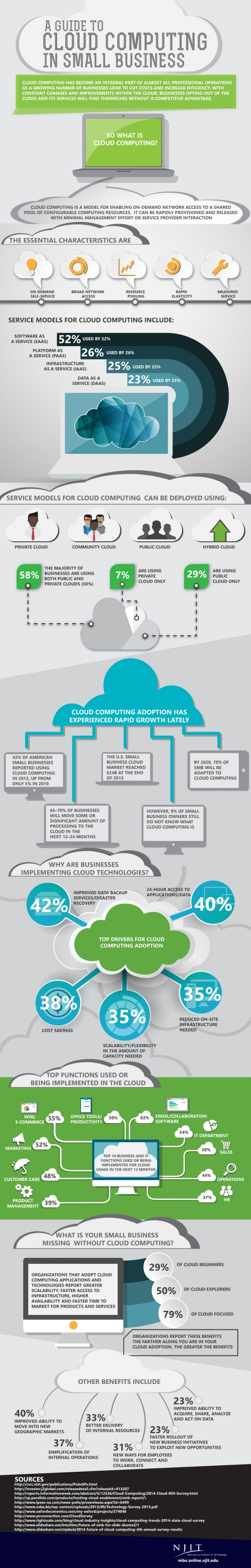 cloud-computing-smb