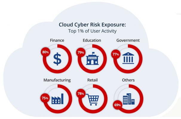 cloud-report-2015