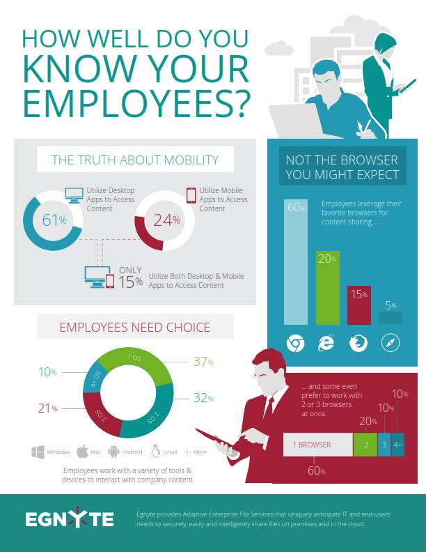 Employee-Spec