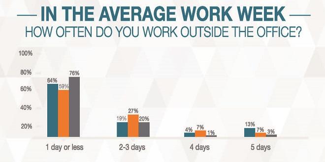 pgi-global-telework-survey-blog-header
