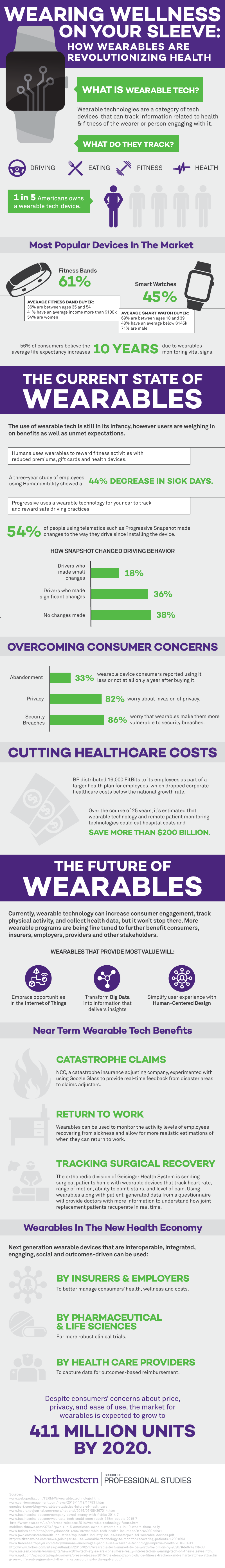 wearable-tech-and-insurance