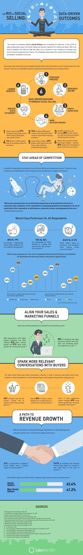 social-selling-statistics-1