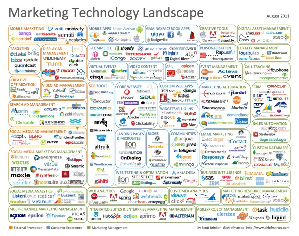 marketing-2011