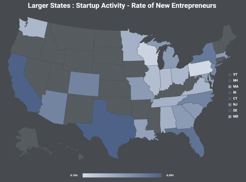 Tech Startups Cry Out for Cash