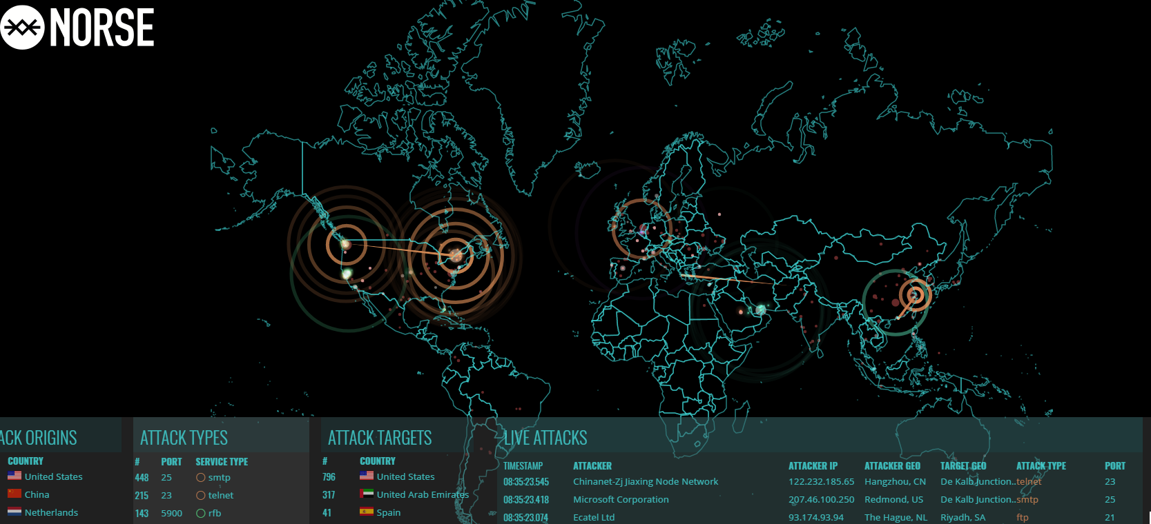 Norse Hack Map advanced threats