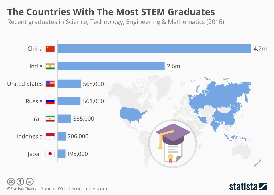 China AI Science