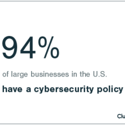 Clutch Report: How Large Businesses Approach Cybersecurity in 2017