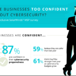 Security Business Image