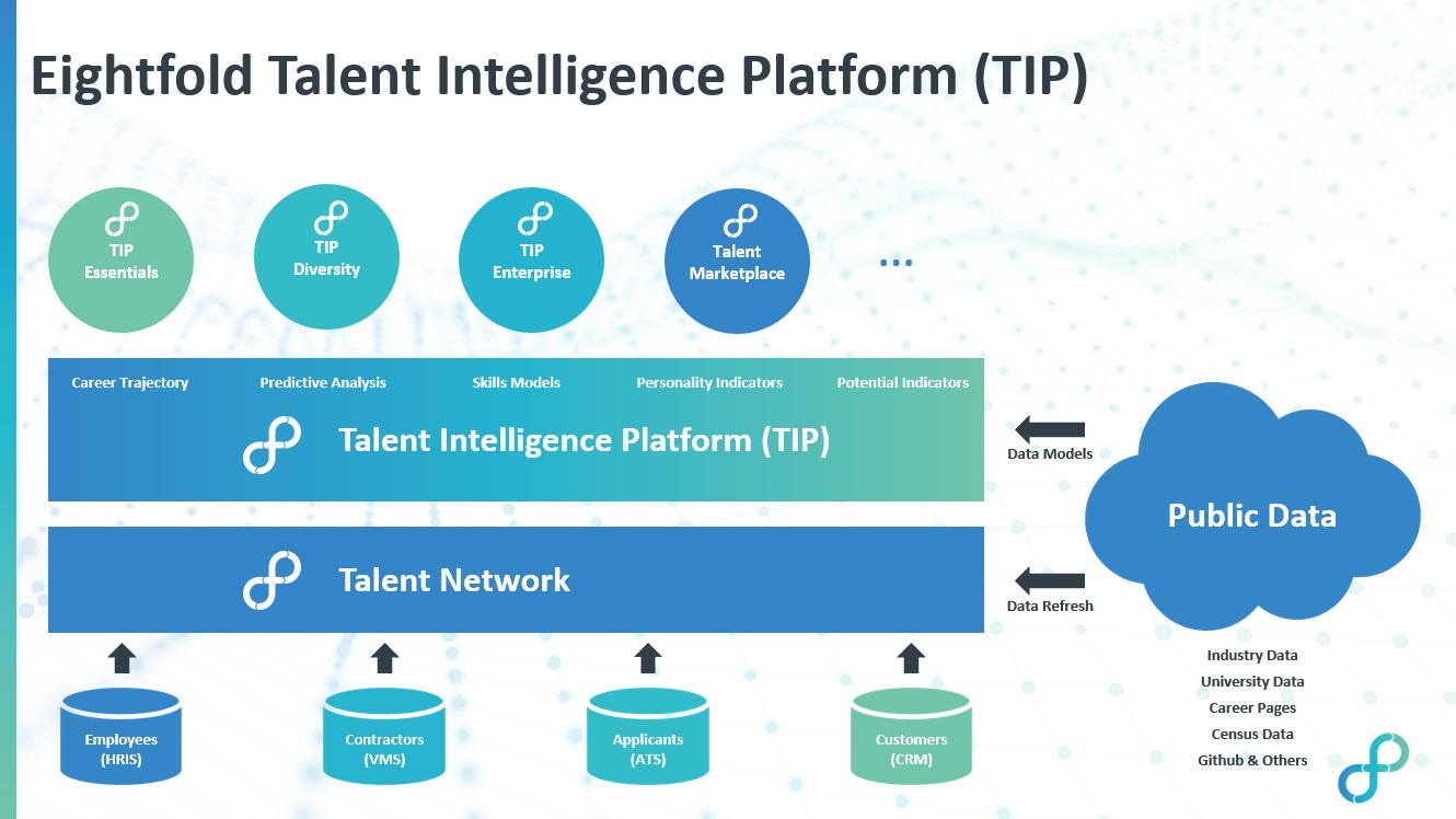 How To Close The Talent Gap With Machine Learning | Switch Your Mood ...