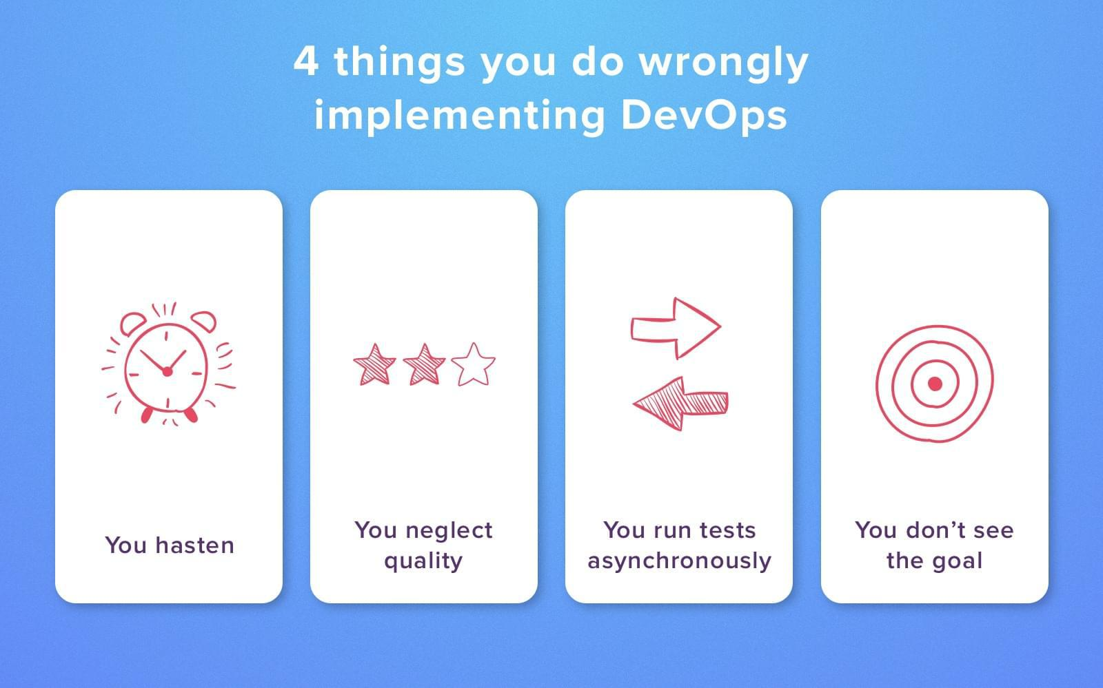 Implementing DevOps