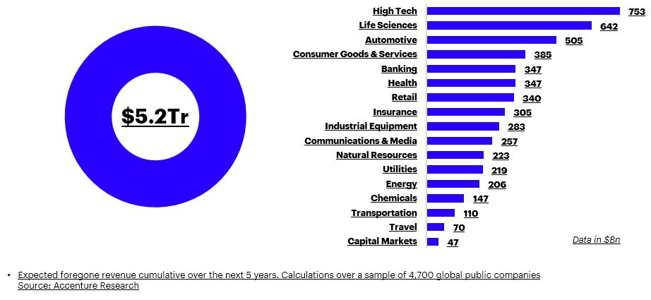 Cybercrime Graphic