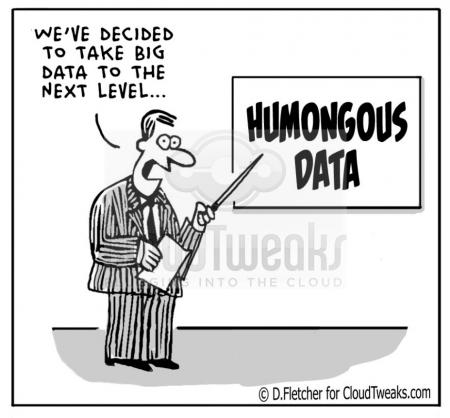 Insurance company data