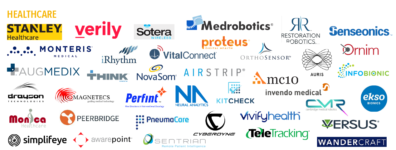 Health Tech Landscape