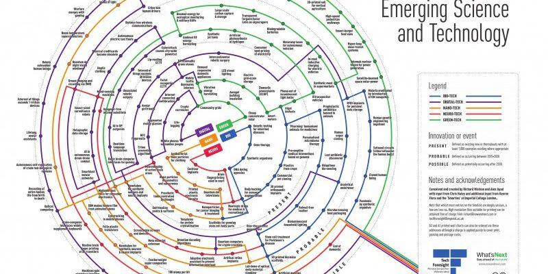 Emergingsciencetech Small