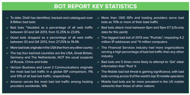 Bots Report