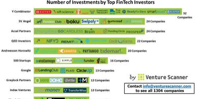 Investors Fintech